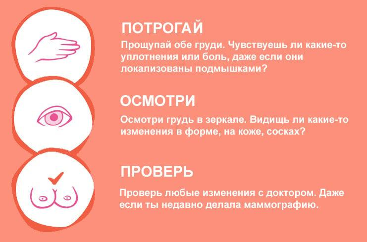 Самодиагностика заболеваний молочных желез